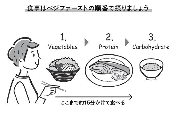 イラスト/きくちりえ(Softdesign)