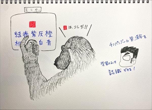 チンパンジーは学習により文字や記号の意味を理解することができる。(イラスト/大渕希郷)