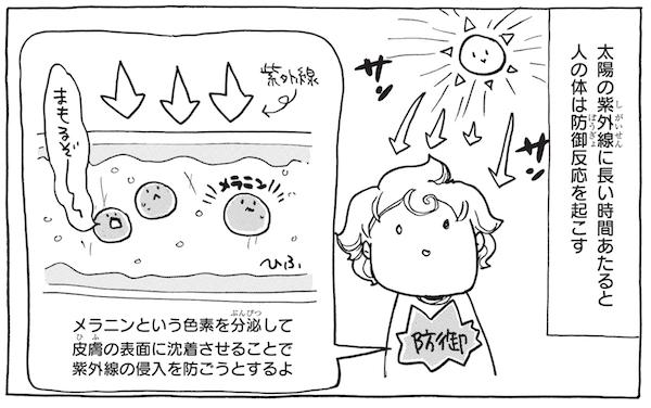 漫画内では、イラストとともに体や病気の仕組みをわかりやすく解説。