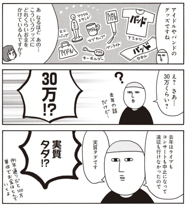 グッズ30万円が実質タダ! 謎の「カロリーゼロ理論」を披露する竹内さん。(©竹内佐千子/集英社)